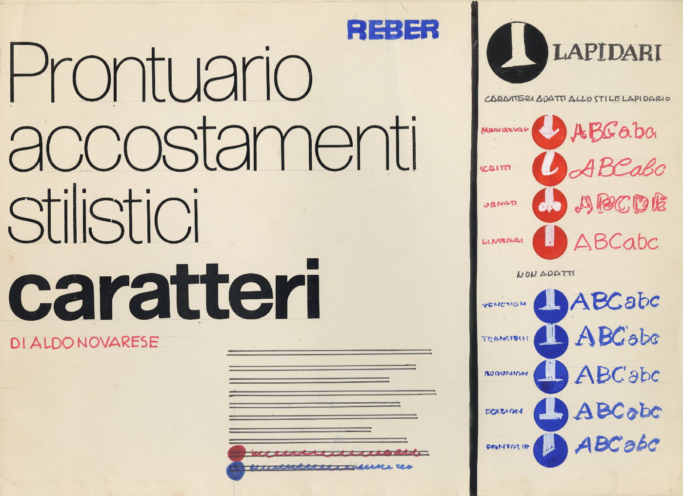 Prontuario_accostamenti_stilistici