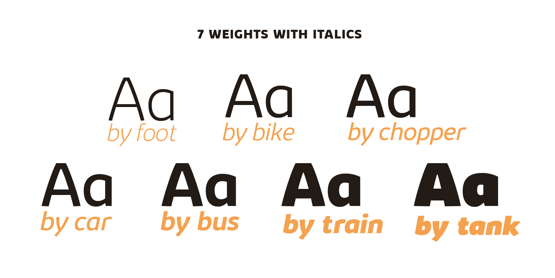 7 weights with italics